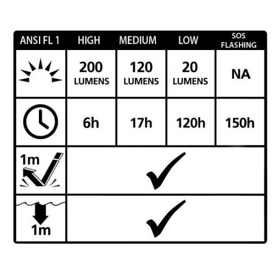 Φακός για κάμπινγκ  LT-6CB AlpinTec