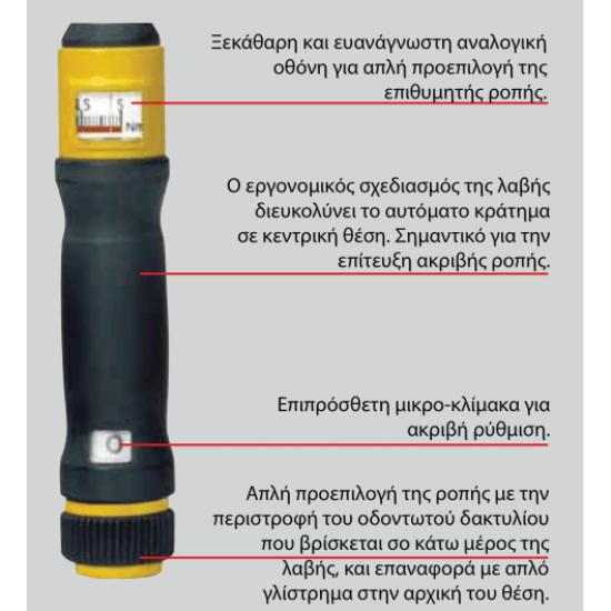 Δυναμόκλειδο MicroClick MC 100 Proxxon