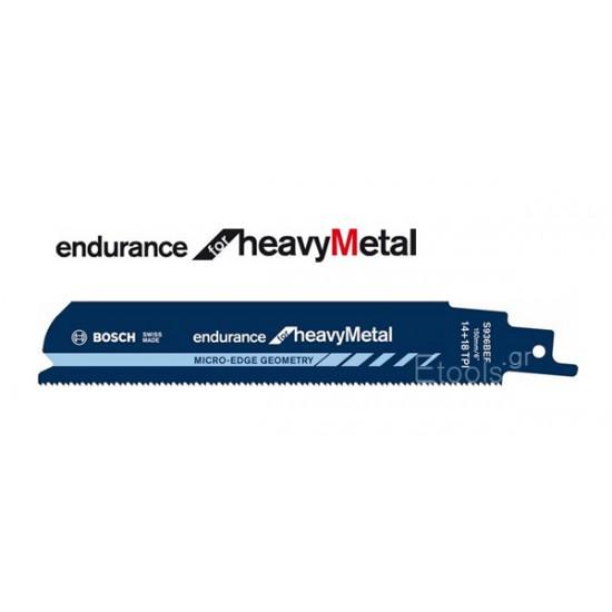 Σπαθόλαμες - Endurance for Heavy Metal Bosch