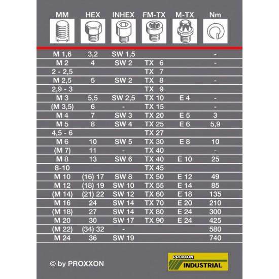 Κατσαβίδι Δυναμόκλειδο Micro Click MC 10 Proxxon
